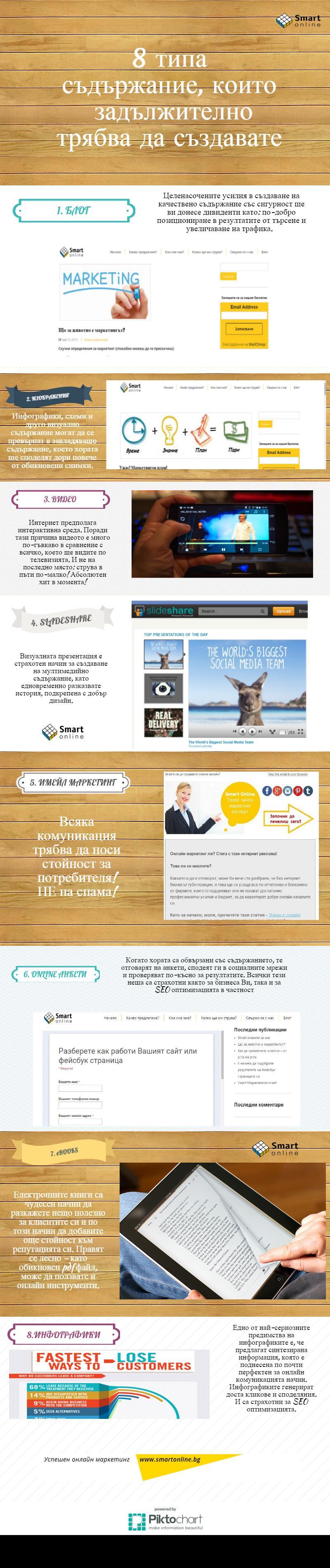8 типа съдържание, което задължително трябва да създавате (инфографика) | Smart Online