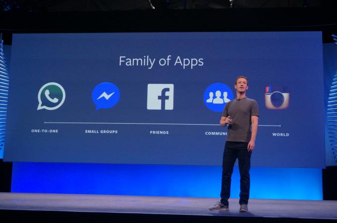 Как точно Фейсбук  ще Ви направи успешни през 2017г., а и след нея